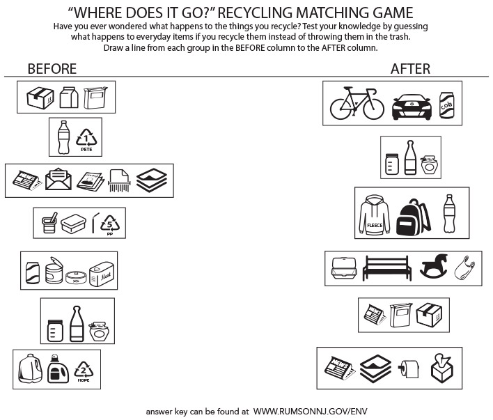 Recycling Matching Game